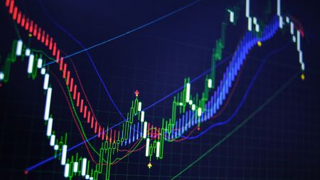 How to Trade Using CCI (Commodity Channel Index) Indicator in Binomo