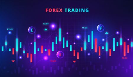 A Complete Guide to Trade Forex in IQ Option