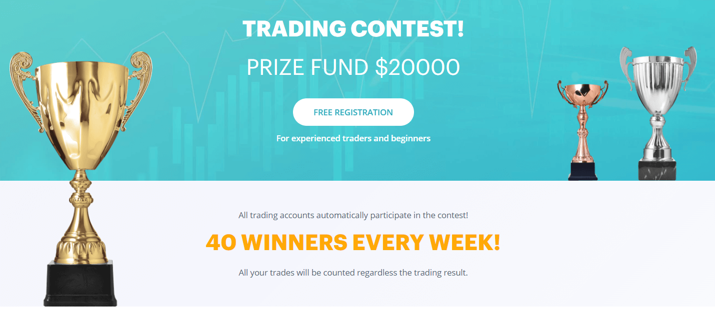 Raceoption Trading Contests