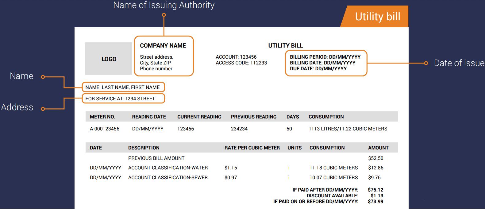 How to Verify Account in Binary.com